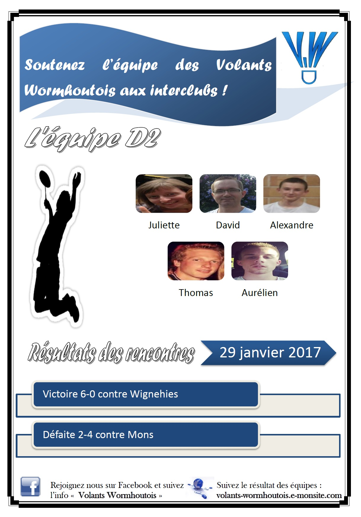 Resultats interclubs 29 01 2017